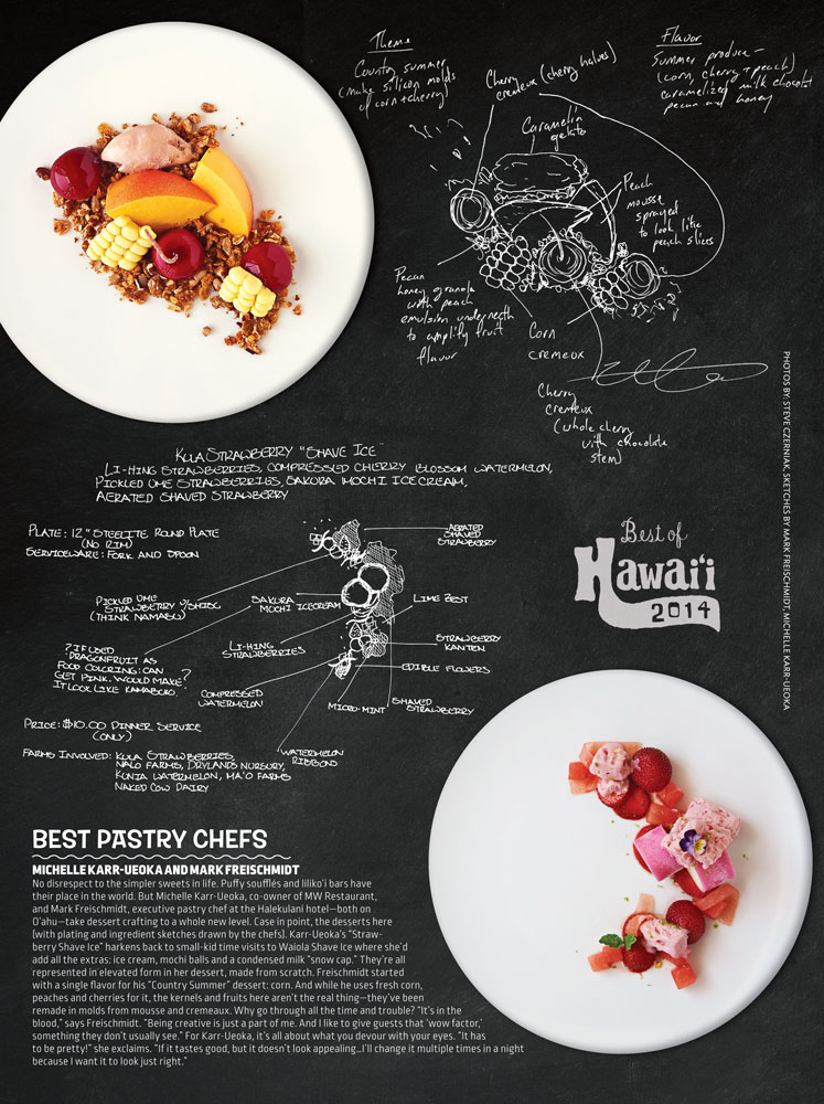 Best Pastry Chefs - HAWAII Magazine